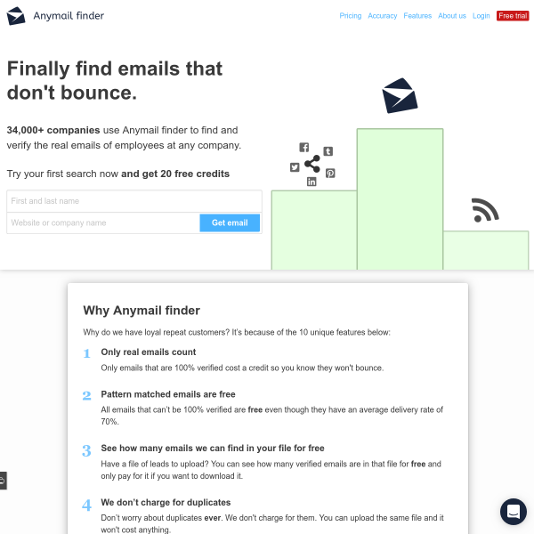 Anymail finder - The Growth Gallery for Startups